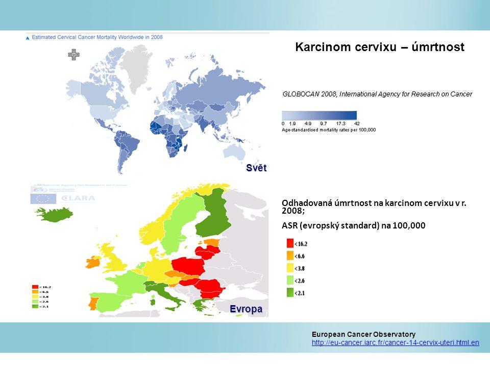 Odhadovaná úmrtnost na karcinom cervixu v r. 2008; ASR (evropský standard) na 100,000 Age European Cancer Observatory http://eu-cancer.iarc.fr/cancer-