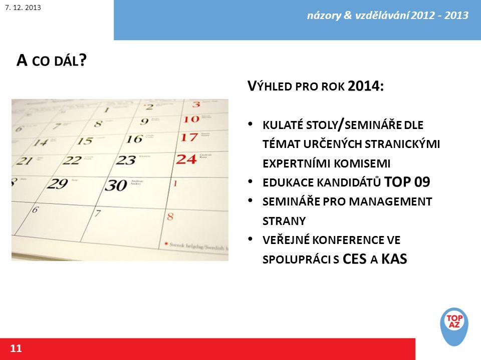 7. 12. 2013 názory & vzdělávání 2012 - 2013 11 A CO DÁL .