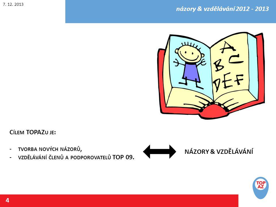 7.12. 2013 názory & vzdělávání 2012 - 2013 5 J AK TOHO CHCEME DOCÍLIT .