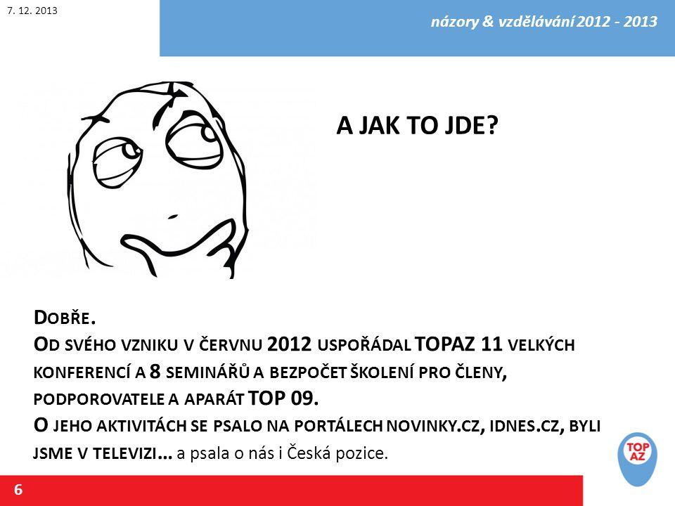 7. 12. 2013 názory & vzdělávání 2012 - 2013 6 A JAK TO JDE.