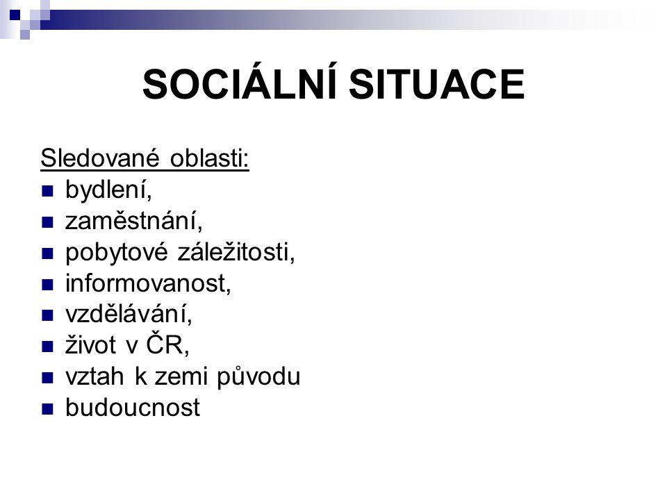 SOCIÁLNÍ SITUACE Sledované oblasti: bydlení, zaměstnání, pobytové záležitosti, informovanost, vzdělávání, život v ČR, vztah k zemi původu budoucnost