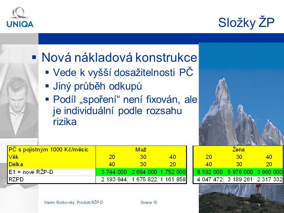 Martin Rotkovský, Produkt RŽP-D Strana 11 Složky ŽP – možný scénář klient 30 let