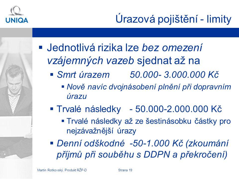 Martin Rotkovský, Produkt RŽP-D Strana 20 Úrazová pojištění  UNIQA jako jediná na trhu rozlišuje sazby dle pohlaví  Pro ženy 20% sleva = nejlevnější na trhu  Pro muže přesto konkurenční