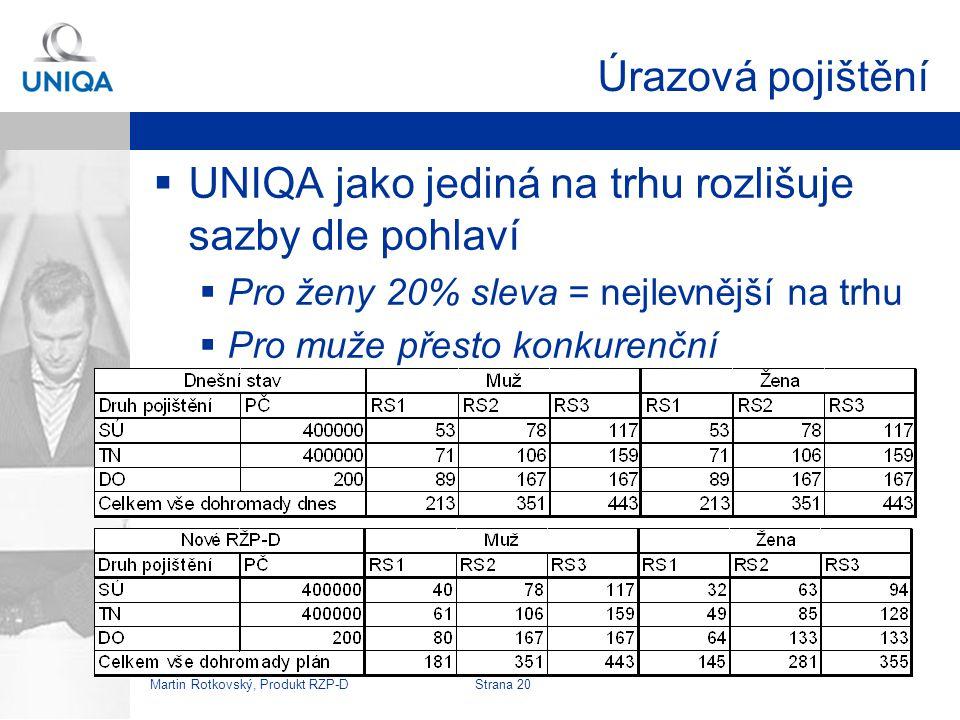 Martin Rotkovský, Produkt RŽP-D Strana 21 Levnější pro ženy.