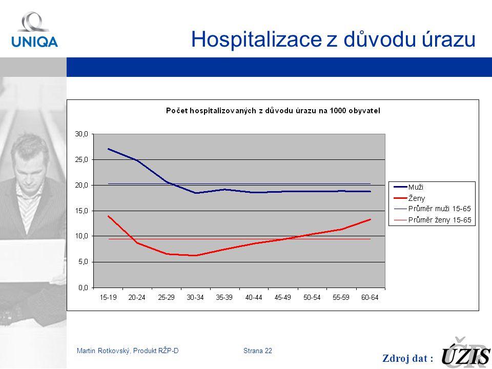 Martin Rotkovský, Produkt RŽP-D Strana 23 Počty prac. neschopností z důvodu úrazu Zdroj dat :
