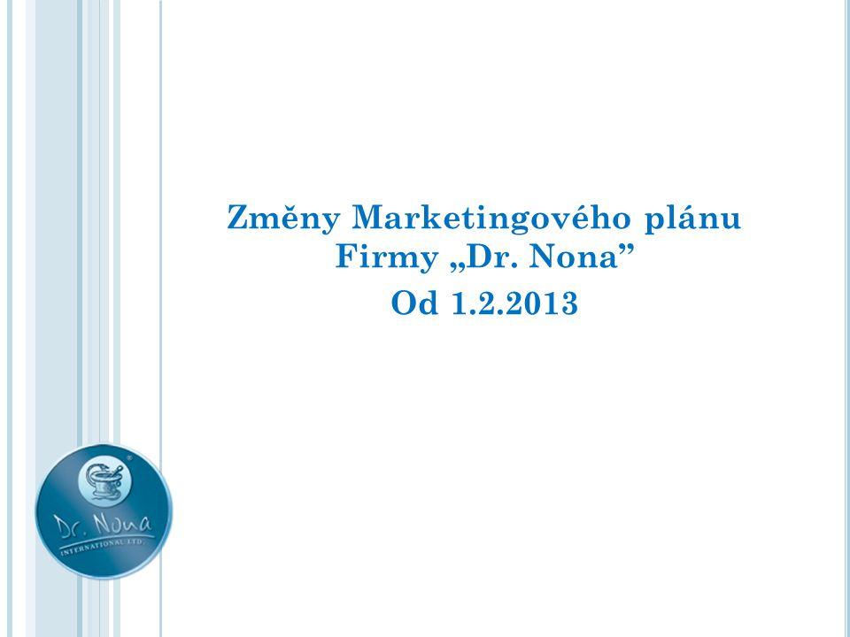 """Změny Marketingového plánu Firmy """"Dr. Nona"""" Od 1.2.2013"""