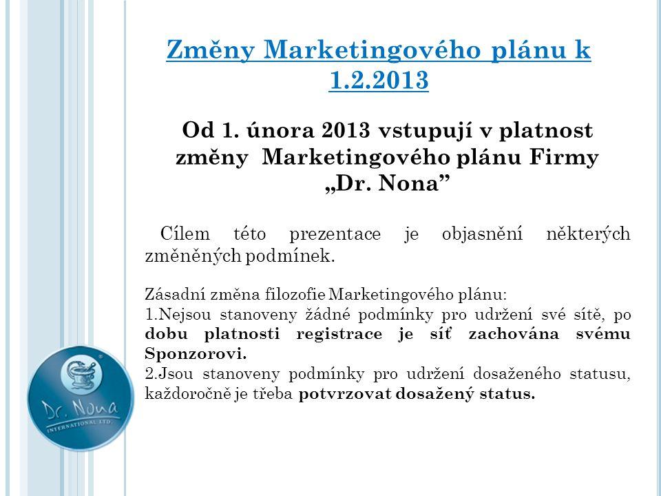 """Změny Marketingového plánu k 1.2.2013 Od 1. února 2013 vstupují v platnost změny Marketingového plánu Firmy """"Dr. Nona"""" Cílem této prezentace je objasn"""