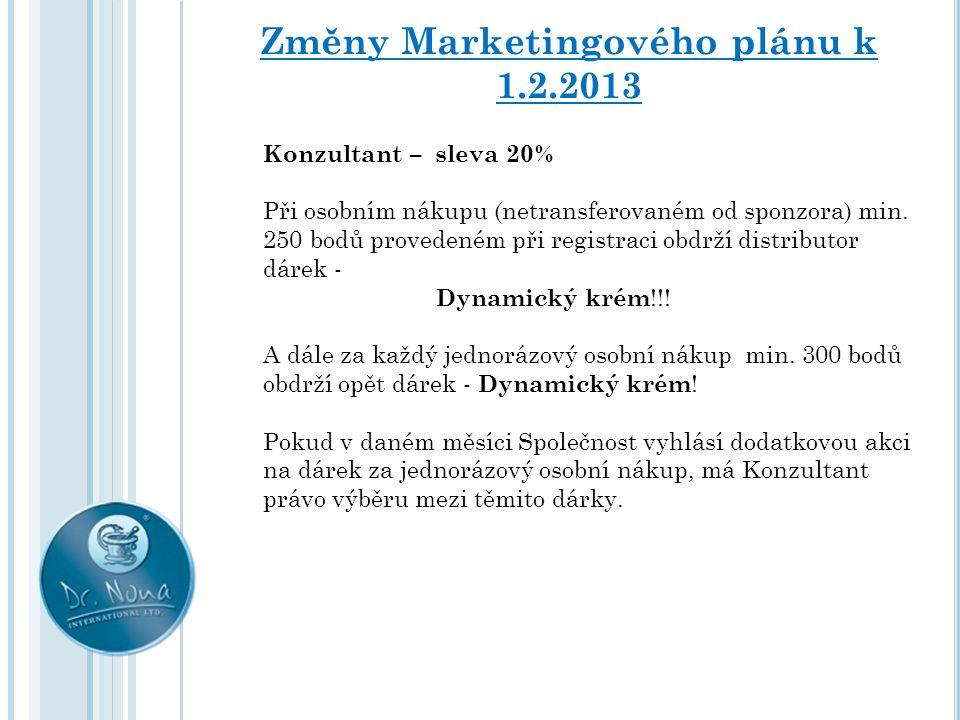 Změny Marketingového plánu k 1.2.2013 Konzultant – sleva 20% Při osobním nákupu (netransferovaném od sponzora) min. 250 bodů provedeném při registraci