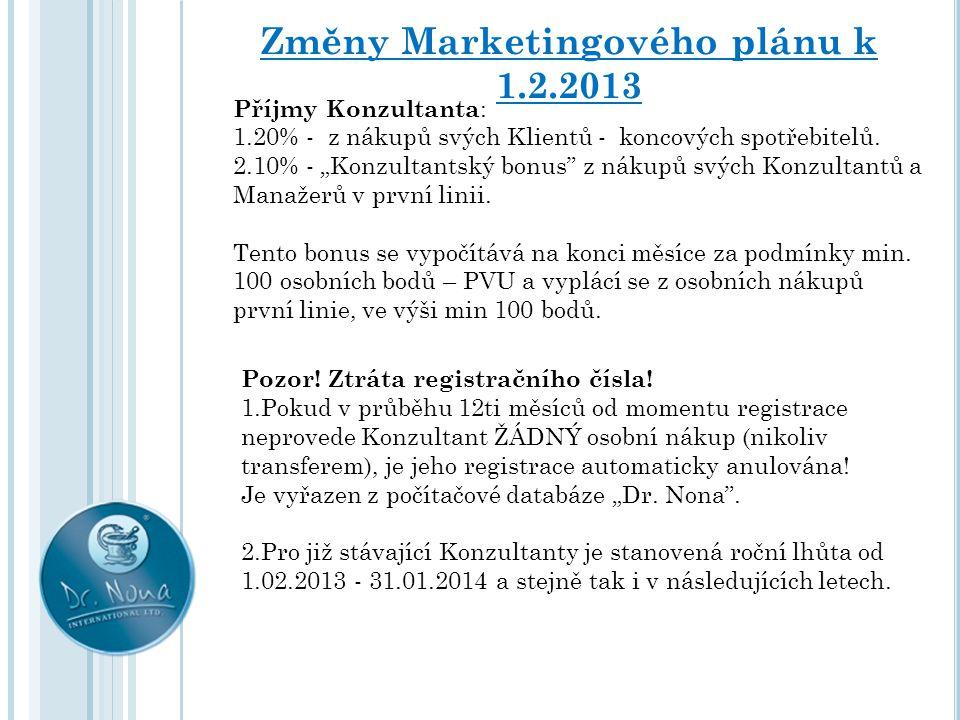 """Změny Marketingového plánu k 1.2.2013 Příjmy Konzultanta : 1.20% - z nákupů svých Klientů - koncových spotřebitelů. 2.10% - """"Konzultantský bonus"""" z ná"""