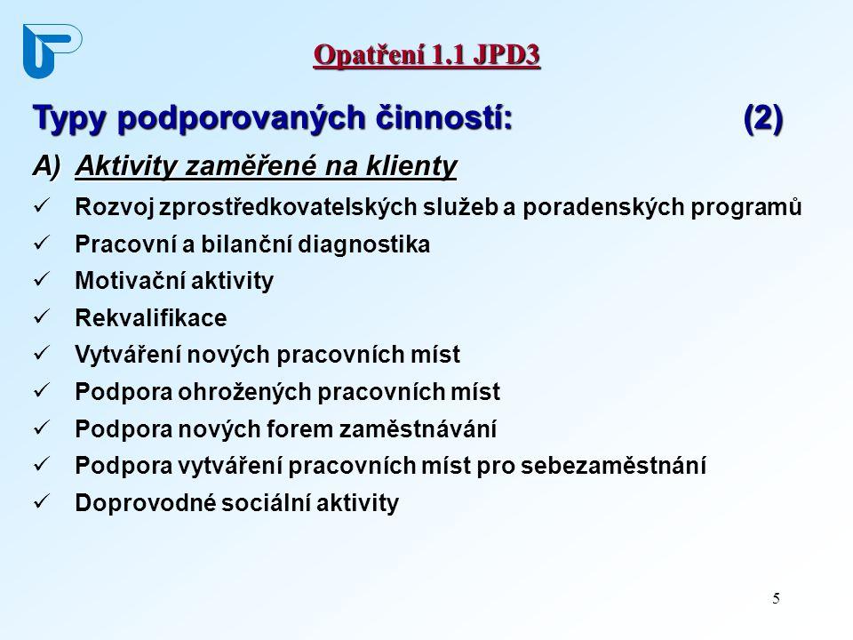 5 Opatření 1.1 JPD3 Typy podporovaných činností: (2) A)Aktivity zaměřené na klienty Rozvoj zprostředkovatelských služeb a poradenských programů Pracovní a bilanční diagnostika Motivační aktivity Rekvalifikace Vytváření nových pracovních míst Podpora ohrožených pracovních míst Podpora nových forem zaměstnávání Podpora vytváření pracovních míst pro sebezaměstnání Doprovodné sociální aktivity