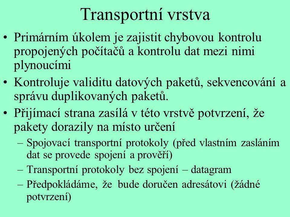 Transportní vrstva Primárním úkolem je zajistit chybovou kontrolu propojených počítačů a kontrolu dat mezi nimi plynoucími Kontroluje validitu datovýc