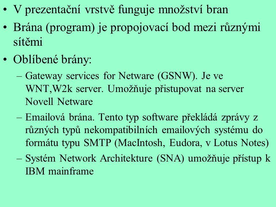 V prezentační vrstvě funguje množství bran Brána (program) je propojovací bod mezi různými sítěmi Oblíbené brány: –Gateway services for Netware (GSNW)