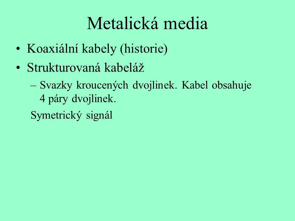 Metalická media Koaxiální kabely (historie) Strukturovaná kabeláž –Svazky kroucených dvojlinek. Kabel obsahuje 4 páry dvojlinek. Symetrický signál