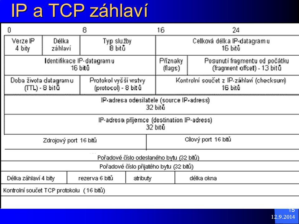 12.9.2014 15 IP a TCP záhlaví