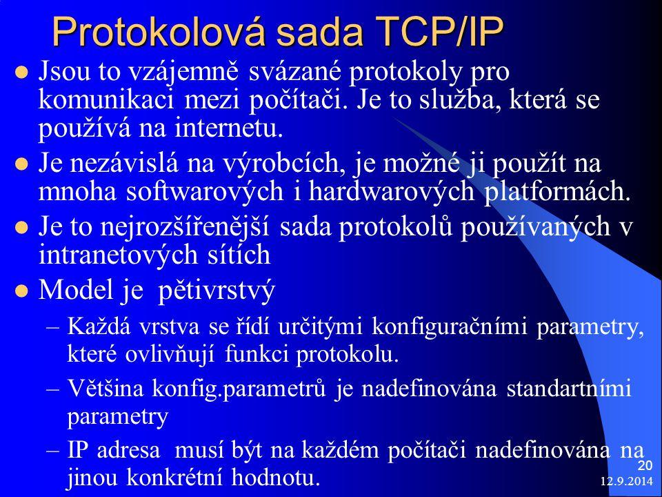 12.9.2014 20 Protokolová sada TCP/IP Jsou to vzájemně svázané protokoly pro komunikaci mezi počítači.