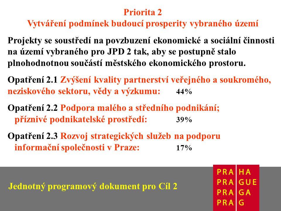 Priorita 2 Vytváření podmínek budoucí prosperity vybraného území Projekty se soustředí na povzbuzení ekonomické a sociální činnosti na území vybraného pro JPD 2 tak, aby se postupně stalo plnohodnotnou součástí městského ekonomického prostoru.