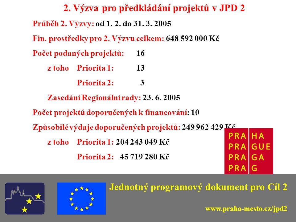 2. Výzva pro předkládání projektů v JPD 2 Průběh 2.