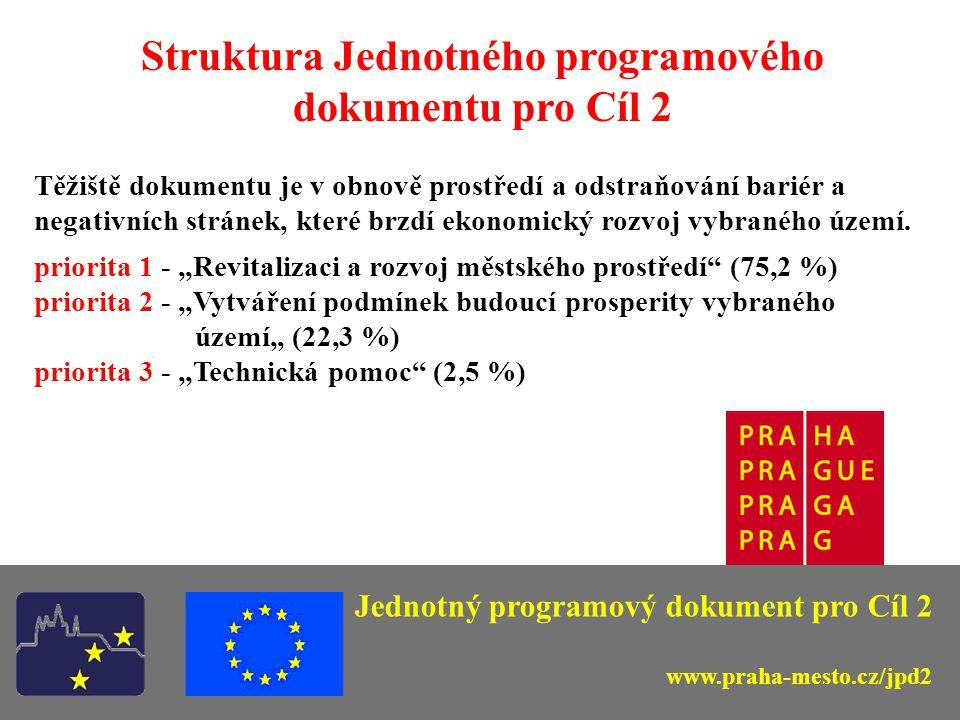 Priorita 1 Revitalizace a rozvoj městského prostředí  Opatření 1.1 Dopravní systémy podporující přeměnu městského prostředí  Opatření 1.2 Regenerace poškozených a nevhodně využívaných ploch  Opatření 1.3 Veřejná infrastruktura zlepšující kvalitu života zejména na sídlištích Jednotný programový dokument pro Cíl 2 www.praha-mesto.cz/jpd2