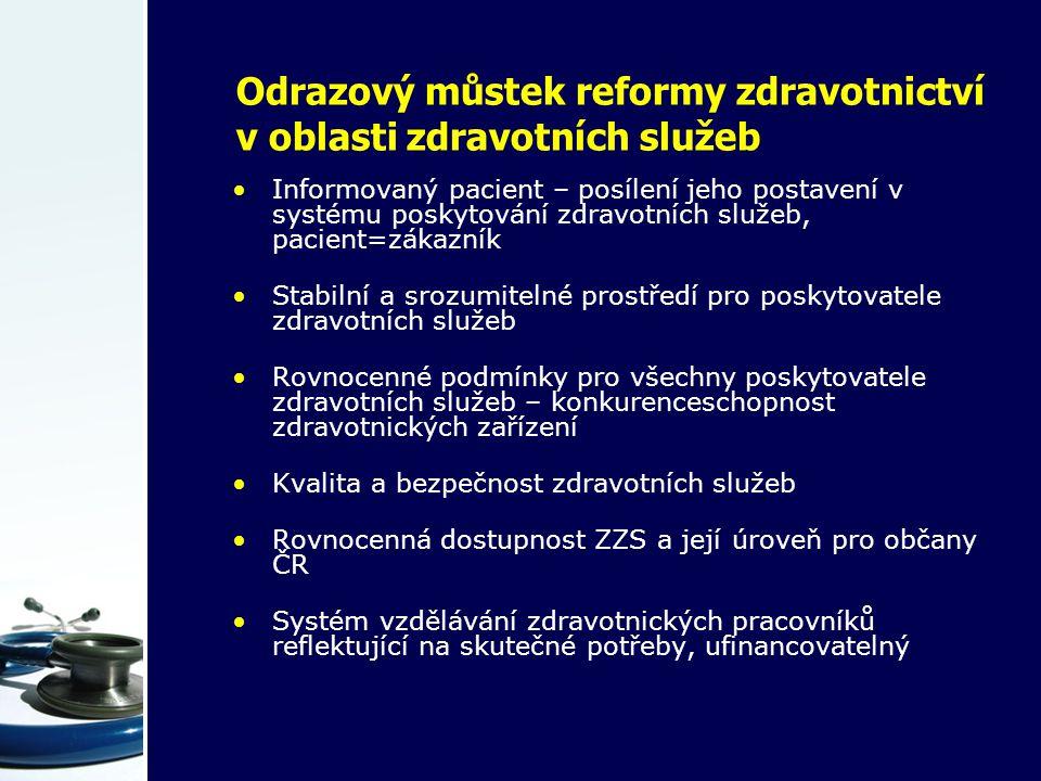 Odrazový můstek reformy zdravotnictví v oblasti zdravotních služeb Informovaný pacient – posílení jeho postavení v systému poskytování zdravotních služeb, pacient=zákazník Stabilní a srozumitelné prostředí pro poskytovatele zdravotních služeb Rovnocenné podmínky pro všechny poskytovatele zdravotních služeb – konkurenceschopnost zdravotnických zařízení Kvalita a bezpečnost zdravotních služeb Rovnocenná dostupnost ZZS a její úroveň pro občany ČR Systém vzdělávání zdravotnických pracovníků reflektující na skutečné potřeby, ufinancovatelný
