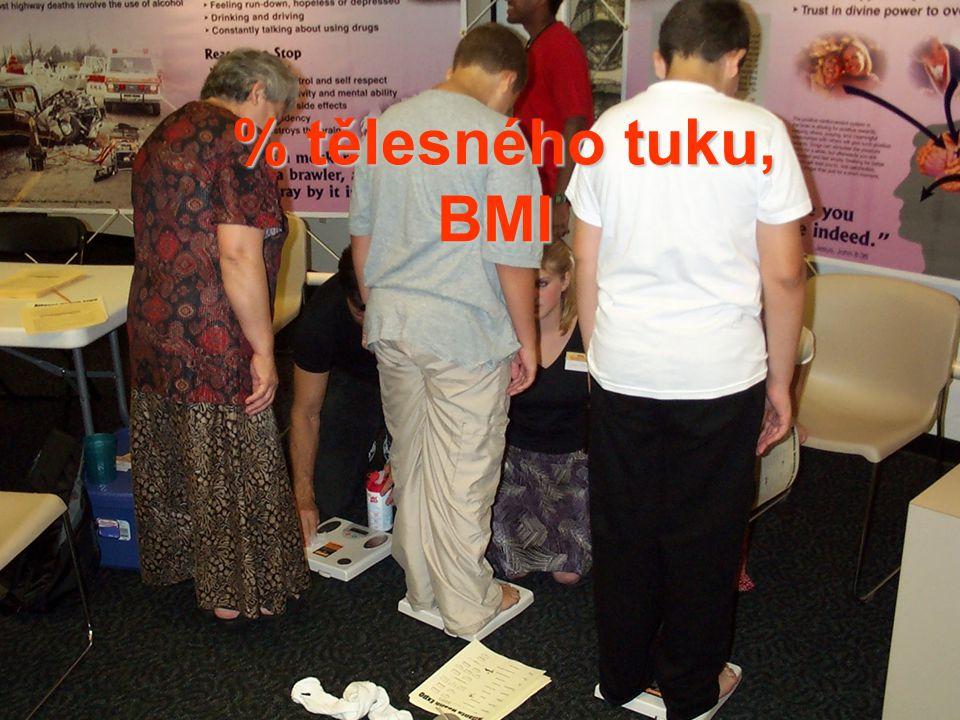 % tělesného tuku, BMI % tělesného tuku, BMI