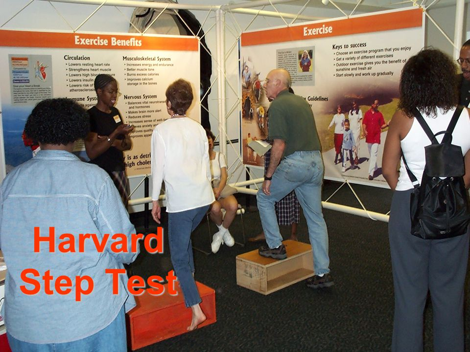 Harvard Step Test