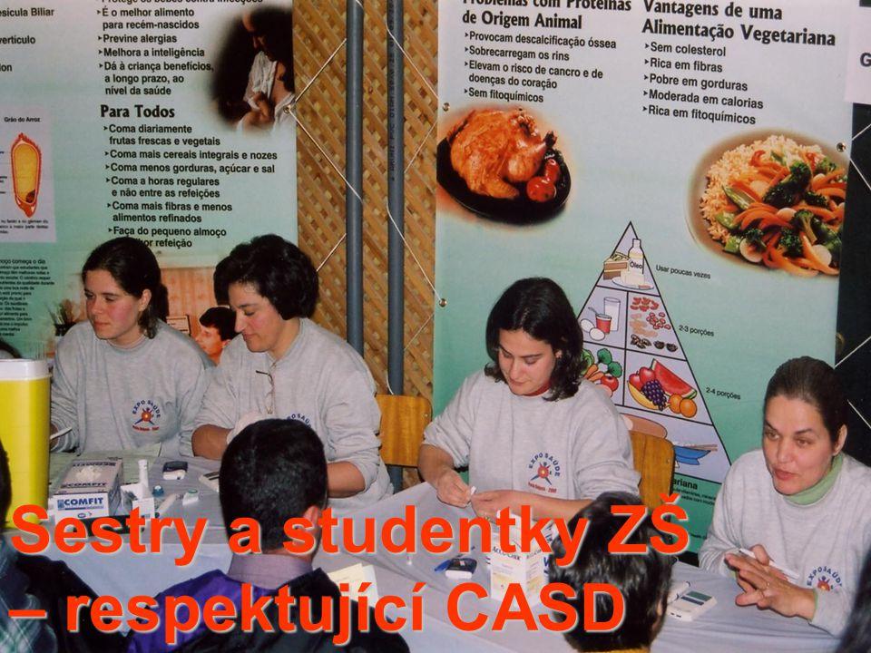 Sestry a studentky ZŠ – respektující CASD