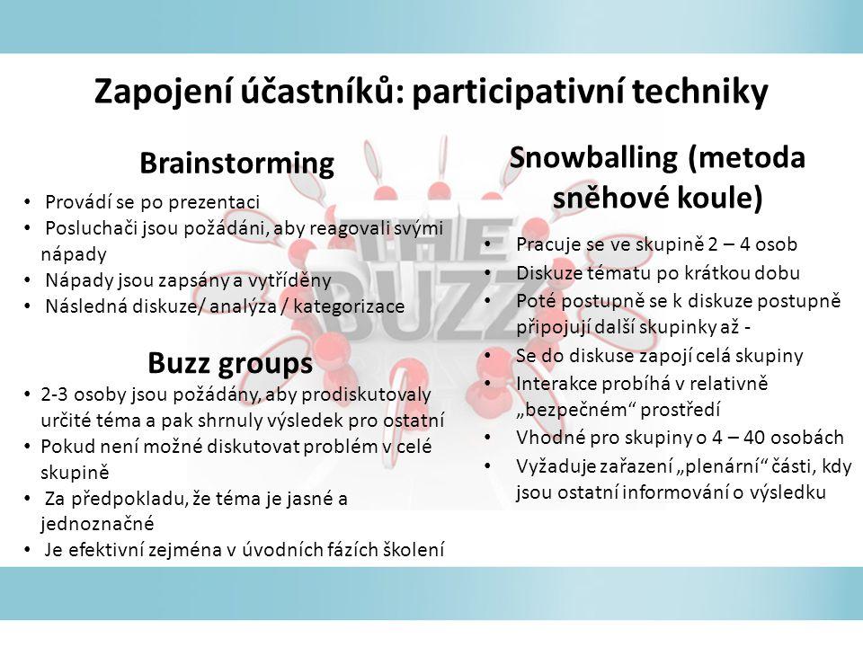 Brainstorming Provádí se po prezentaci Posluchači jsou požádáni, aby reagovali svými nápady Nápady jsou zapsány a vytříděny Následná diskuze/ analýza