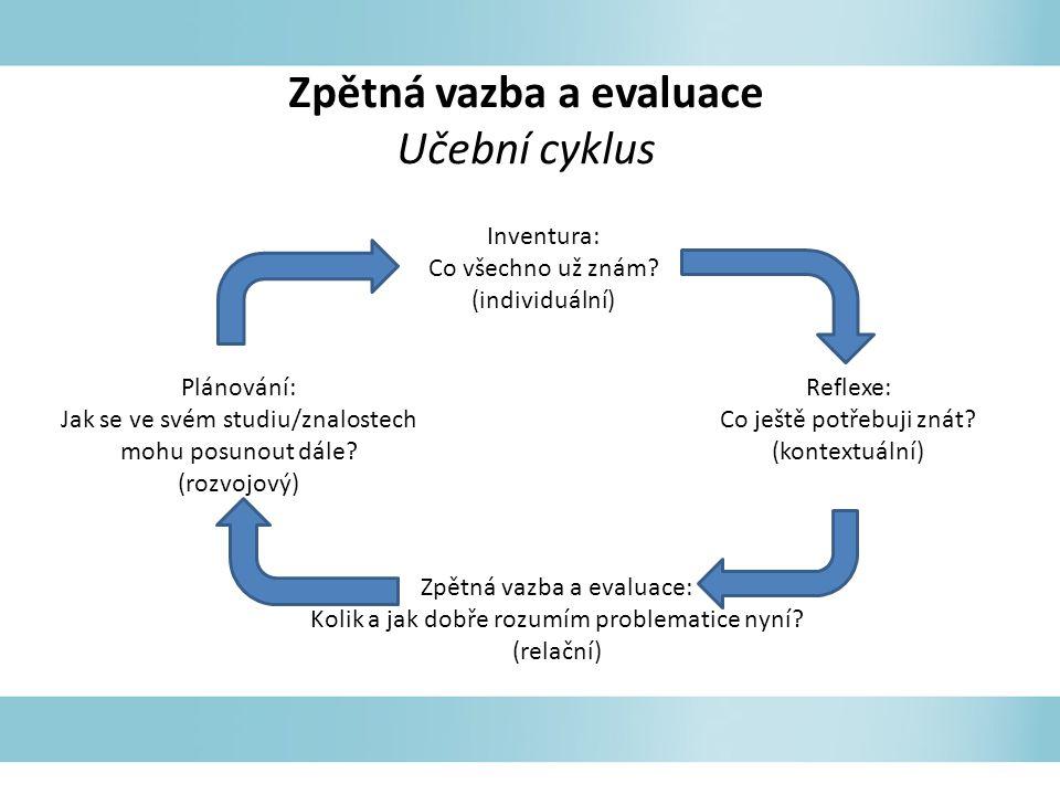 Učební cyklus Inventura: Co všechno už znám? (individuální) Reflexe: Co ještě potřebuji znát? (kontextuální) Zpětná vazba a evaluace: Kolik a jak dobř