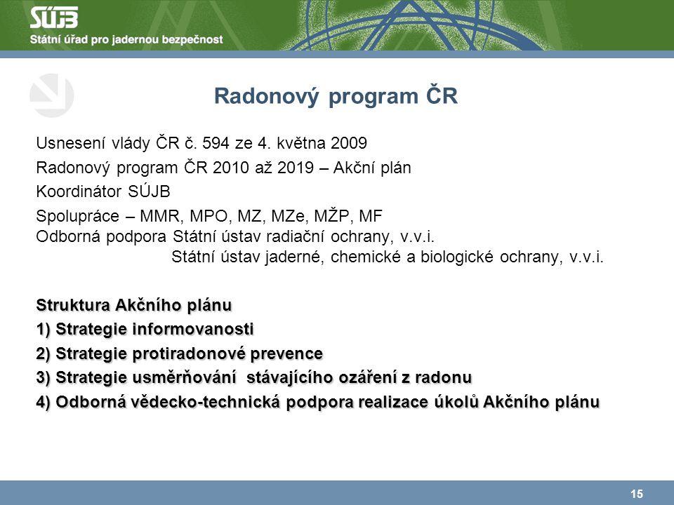 Radonový program ČR Usnesení vlády ČR č.594 ze 4.