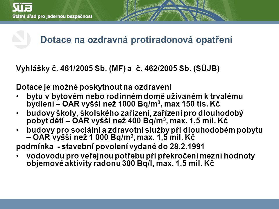 Vyhlášky č. 461/2005 Sb. (MF) a č. 462/2005 Sb.
