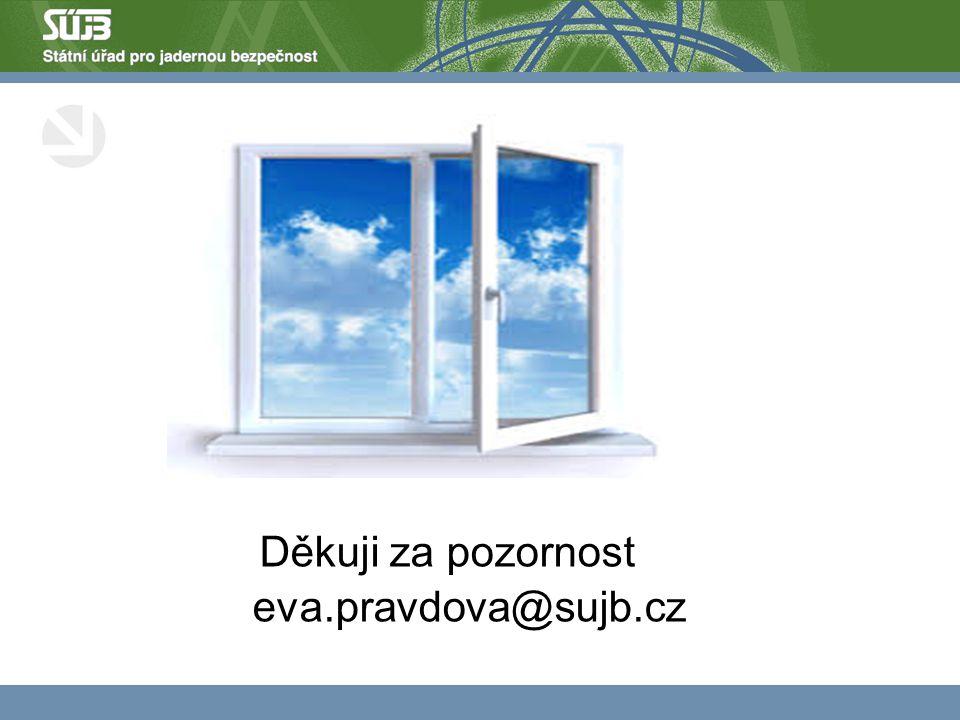 Děkuji za pozornost eva.pravdova@sujb.cz