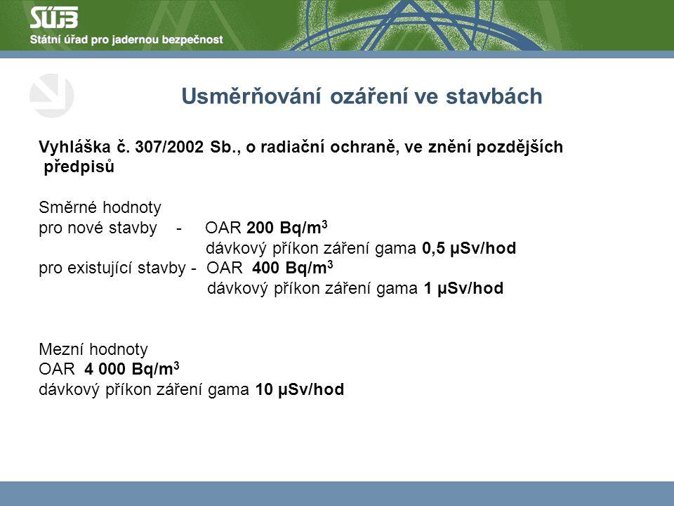 Usměrňování ozáření ve stavbách Vyhláška č.