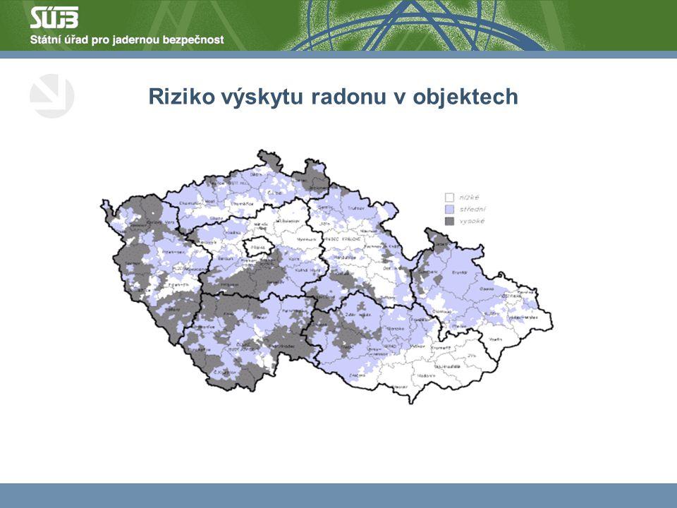 Situace v ČR Celkem asi 3,8 mil.bytů 2 % - objemová aktivita radonu nad 400 Bq/m 3 (76 tis.