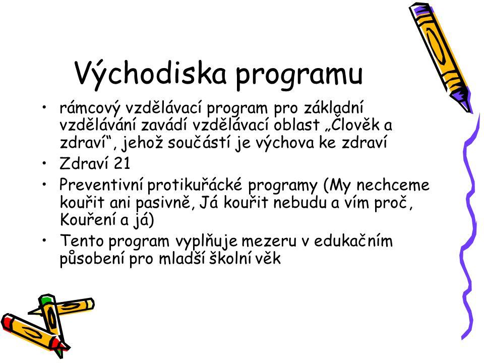 """Východiska programu rámcový vzdělávací program pro základní vzdělávání zavádí vzdělávací oblast """"Člověk a zdraví , jehož součástí je výchova ke zdraví Zdraví 21 Preventivní protikuřácké programy (My nechceme kouřit ani pasivně, Já kouřit nebudu a vím proč, Kouření a já) Tento program vyplňuje mezeru v edukačním působení pro mladší školní věk"""