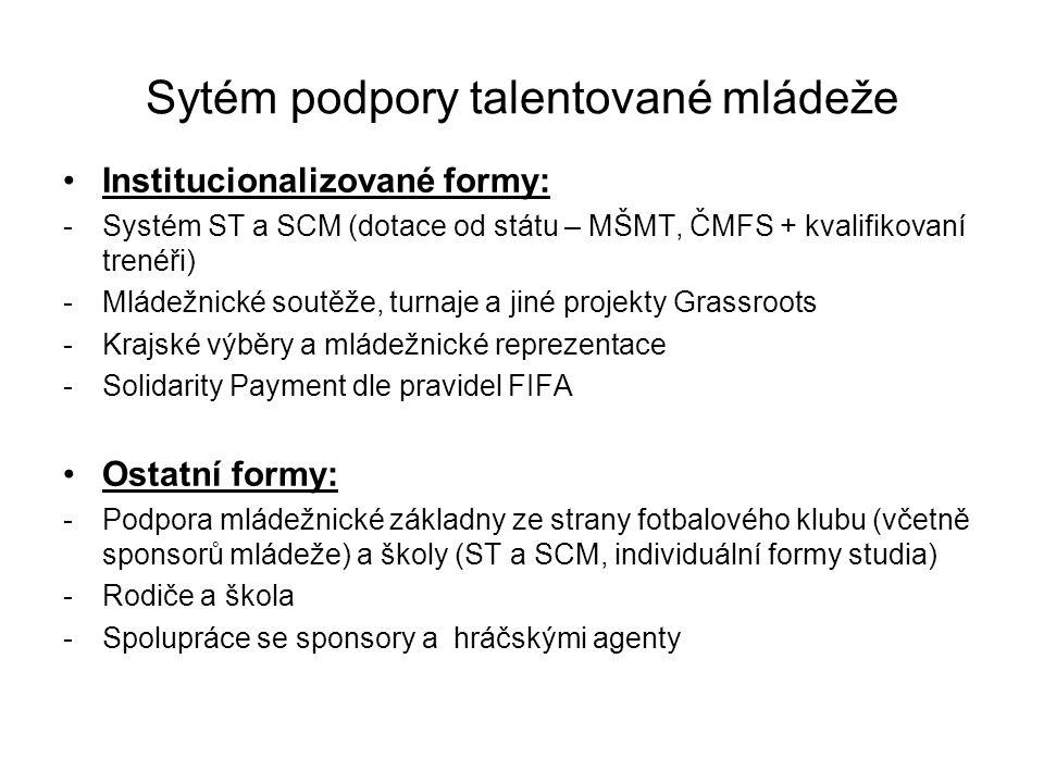 Sytém podpory talentované mládeže Institucionalizované formy: -Systém ST a SCM (dotace od státu – MŠMT, ČMFS + kvalifikovaní trenéři) -Mládežnické soutěže, turnaje a jiné projekty Grassroots -Krajské výběry a mládežnické reprezentace -Solidarity Payment dle pravidel FIFA Ostatní formy: -Podpora mládežnické základny ze strany fotbalového klubu (včetně sponsorů mládeže) a školy (ST a SCM, individuální formy studia) -Rodiče a škola -Spolupráce se sponsory a hráčskými agenty