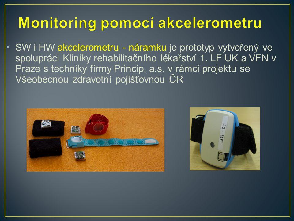Akcelerometr možnost zpětné vazby (vizuálního feedbacku) pro pacienty – pozitivní vliv na motivaci objektivní monitoring poruchy pohybového vzorce HK u pacientů po poškození mozku aktivnější přístup pacientů, lepší dodržování doporučených zásad, intenzity cvičení