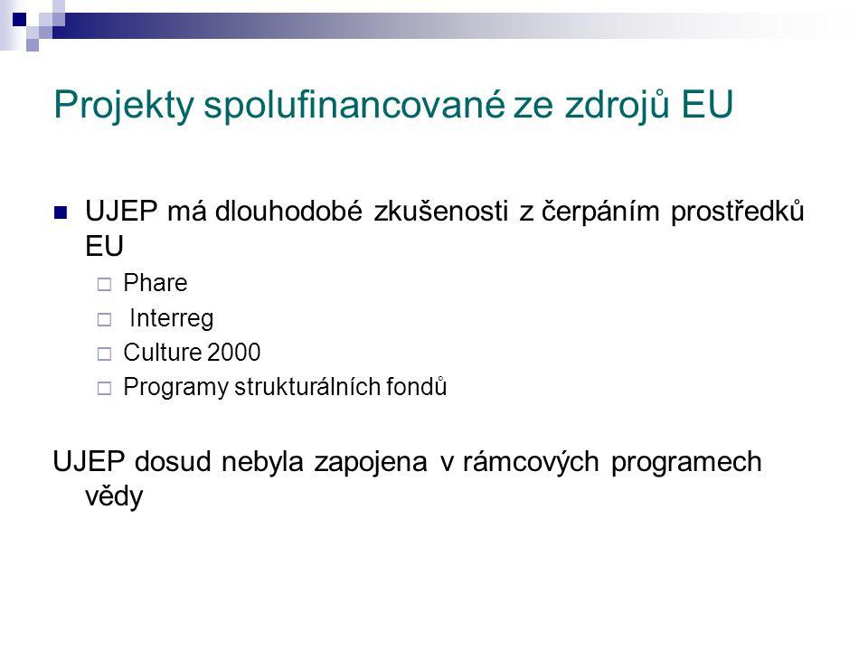 Projekty spolufinancované ze zdrojů EU UJEP má dlouhodobé zkušenosti z čerpáním prostředků EU  Phare  Interreg  Culture 2000  Programy strukturálních fondů UJEP dosud nebyla zapojena v rámcových programech vědy