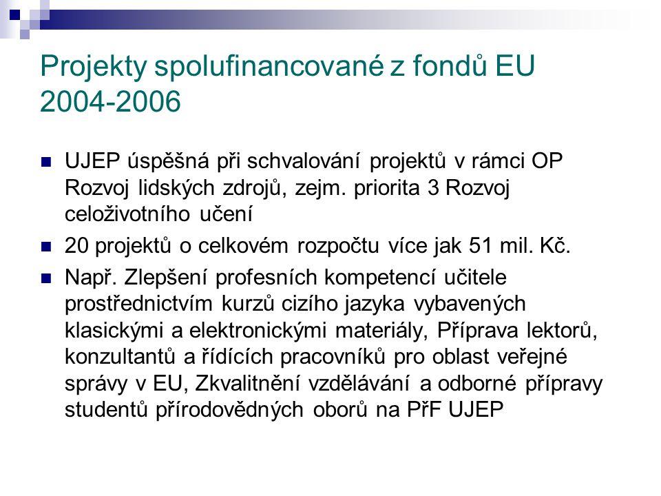 Projekty spolufinancované z fondů EU 2004-2006 UJEP úspěšná při schvalování projektů v rámci OP Rozvoj lidských zdrojů, zejm. priorita 3 Rozvoj celoži