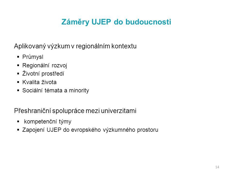 Záměry UJEP do budoucnosti Aplikovaný výzkum v regionálním kontextu  Průmysl  Regionální rozvoj  Životní prostředí  Kvalita života  Sociální témata a minority Přeshraniční spolupráce mezi univerzitami  kompetenční týmy  Zapojení UJEP do evropského výzkumného prostoru 14