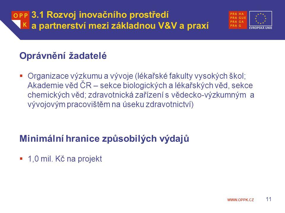 WWW.OPPK.CZ 11 3.1 Rozvoj inovačního prostředí a partnerství mezi základnou V&V a praxí Oprávnění žadatelé  Organizace výzkumu a vývoje (lékařské fak