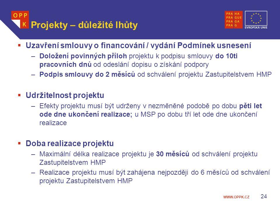 WWW.OPPK.CZ 24 Projekty – důležité lhůty  Uzavření smlouvy o financování / vydání Podmínek usnesení –Doložení povinných příloh projektu k podpisu sml