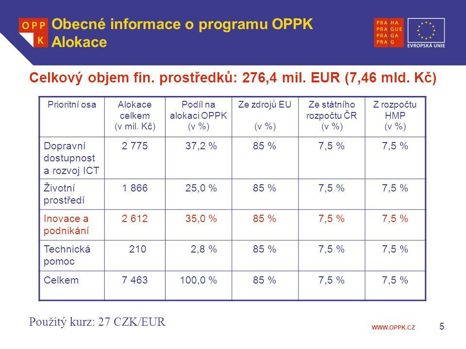 WWW.OPPK.CZ 5 Obecné informace o programu OPPK Alokace Celkový objem fin. prostředků: 276,4 mil. EUR (7,46 mld. Kč) Použitý kurz: 27 CZK/EUR Prioritní