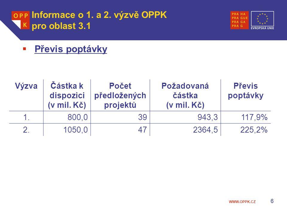 WWW.OPPK.CZ 6 Informace o 1. a 2. výzvě OPPK pro oblast 3.1  Převis poptávky VýzvaČástka k dispozici (v mil. Kč) Počet předložených projektů Požadova