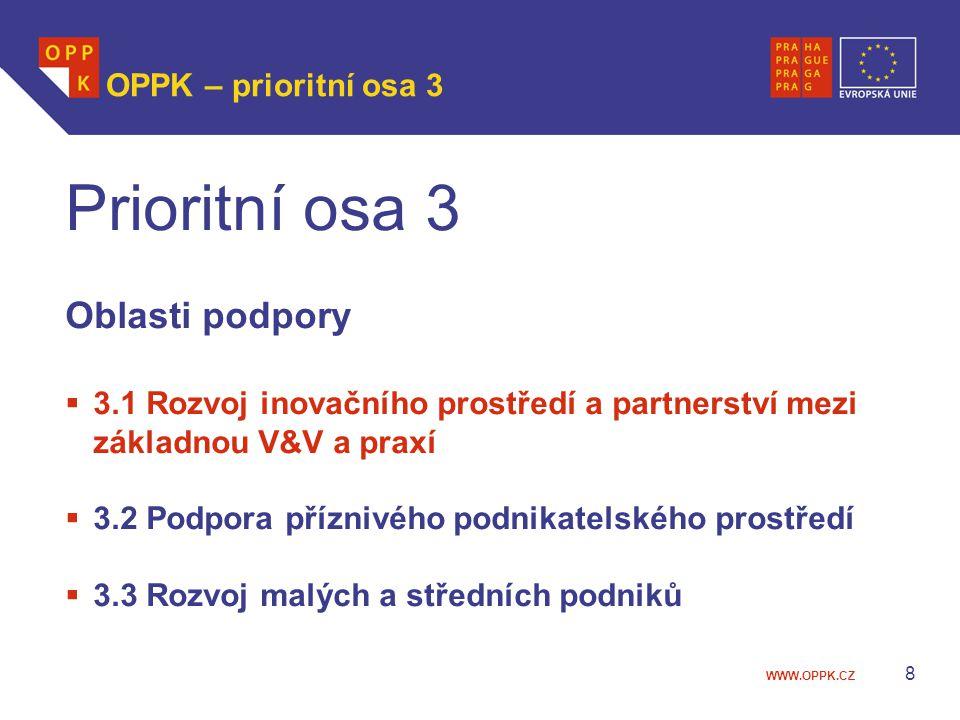WWW.OPPK.CZ 8 OPPK – prioritní osa 3 Prioritní osa 3 Oblasti podpory  3.1 Rozvoj inovačního prostředí a partnerství mezi základnou V&V a praxí  3.2 Podpora příznivého podnikatelského prostředí  3.3 Rozvoj malých a středních podniků