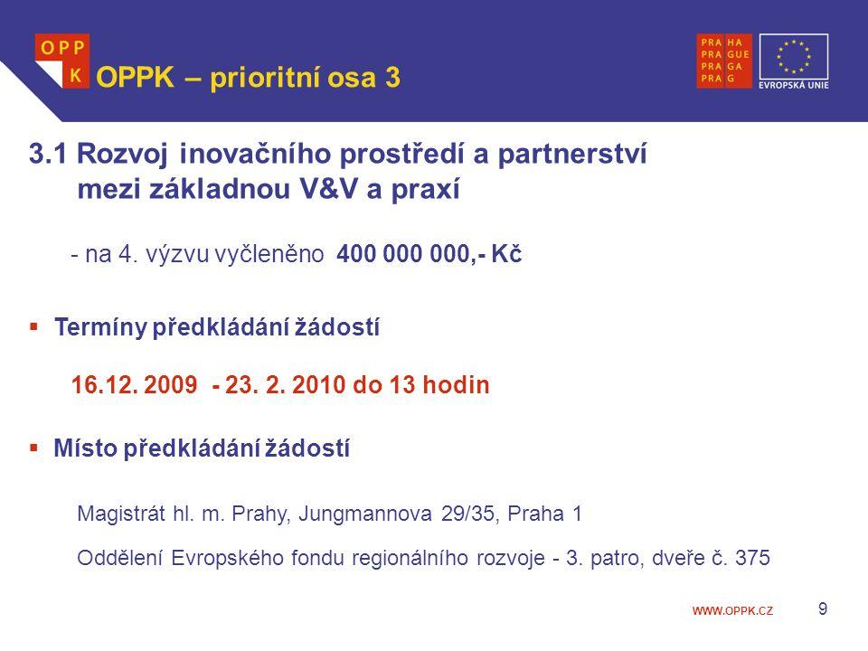 WWW.OPPK.CZ 9 3.1 Rozvoj inovačního prostředí a partnerství mezi základnou V&V a praxí - na 4. výzvu vyčleněno 400 000 000,- Kč  Termíny předkládání