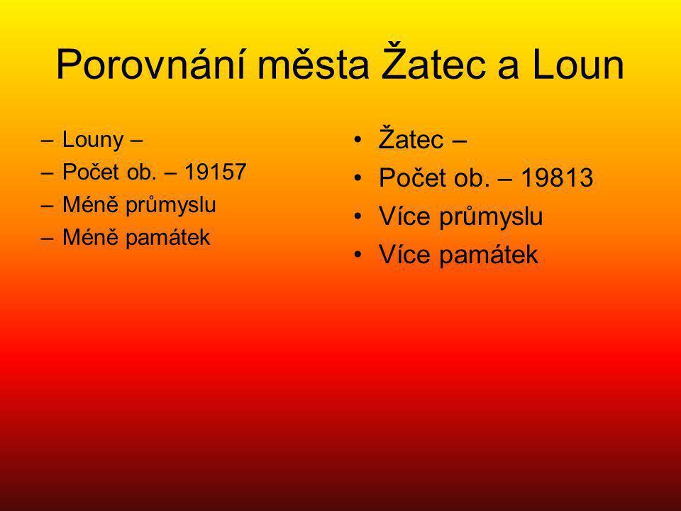 Porovnání města Žatec a Loun –Louny – –Počet ob. – 19157 –Méně průmyslu –Méně památek Žatec – Počet ob. – 19813 Více průmyslu Více památek