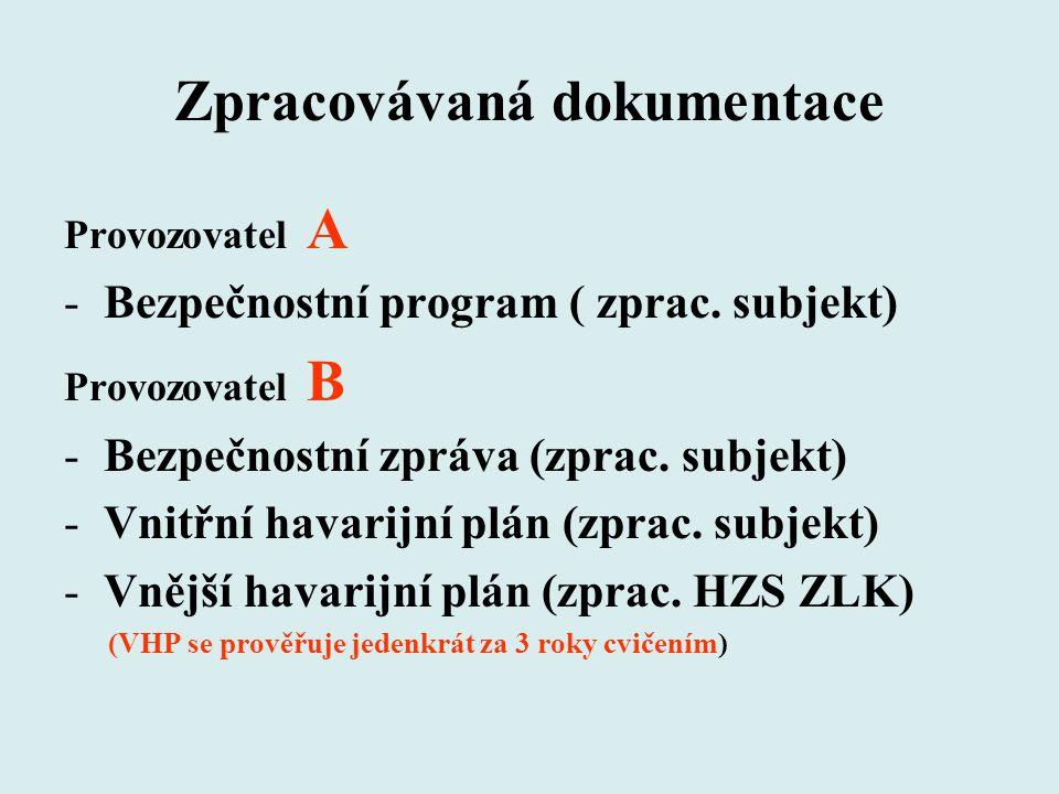 Zpracovávaná dokumentace Provozovatel A -Bezpečnostní program ( zprac. subjekt) Provozovatel B -Bezpečnostní zpráva (zprac. subjekt) -Vnitřní havarijn