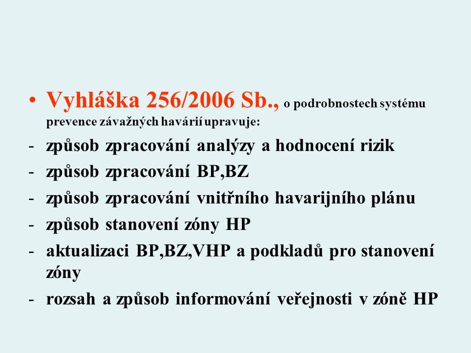 Vyhláška 256/2006 Sb., o podrobnostech systému prevence závažných havárií upravuje: -způsob zpracování analýzy a hodnocení rizik -způsob zpracování BP