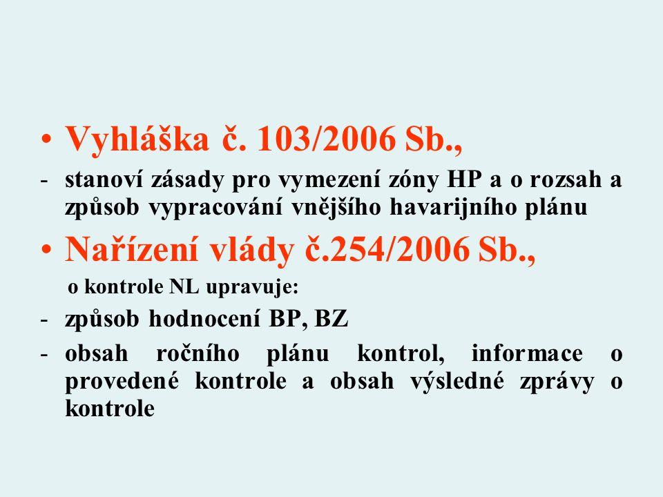 Vyhláška č. 103/2006 Sb., -stanoví zásady pro vymezení zóny HP a o rozsah a způsob vypracování vnějšího havarijního plánu Nařízení vlády č.254/2006 Sb