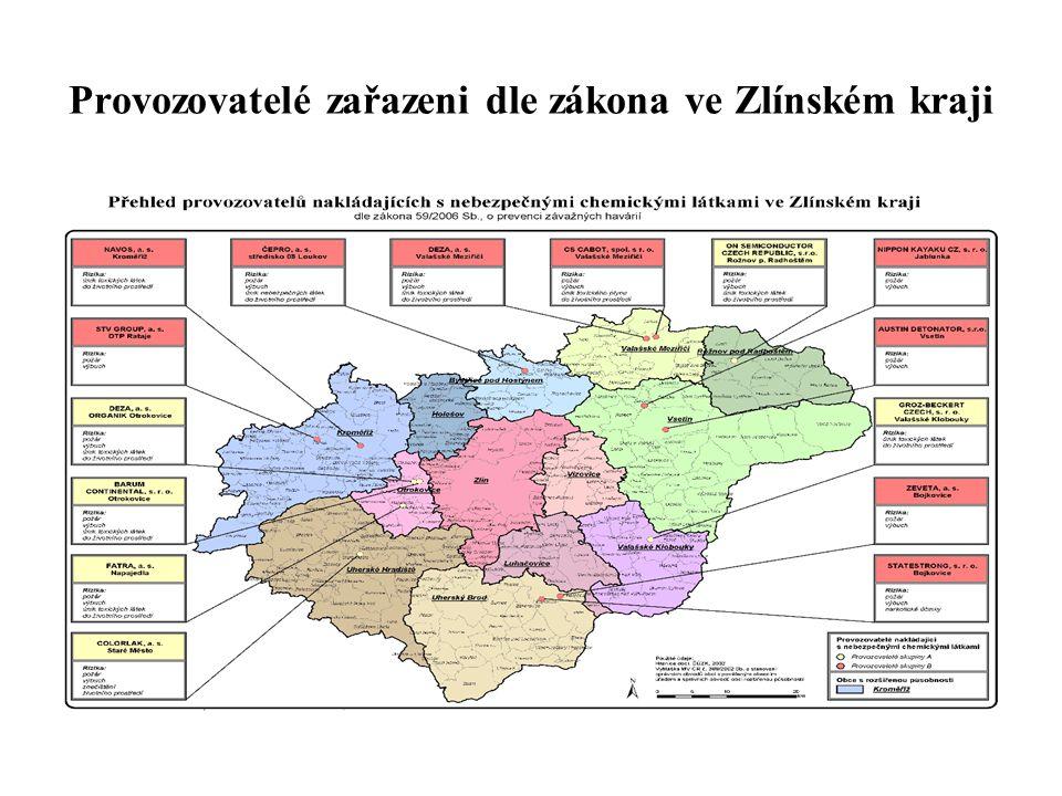 Provozovatelé zařazeni dle zákona ve Zlínském kraji
